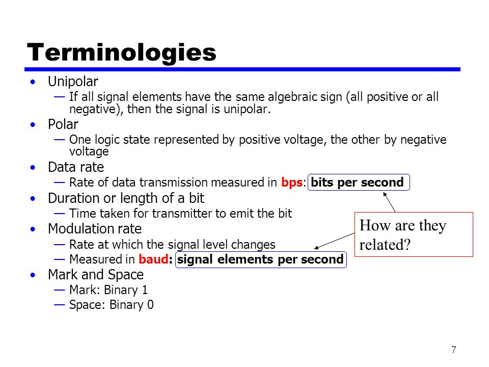Terminologies How are they related Unipolar Polar Data rate