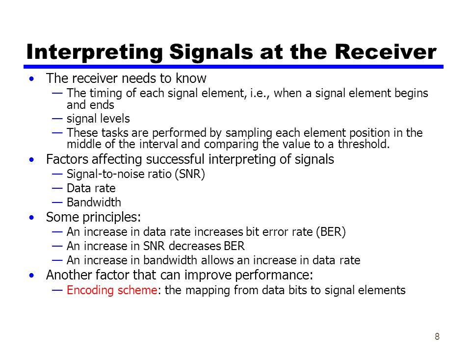 Interpreting Signals at the Receiver