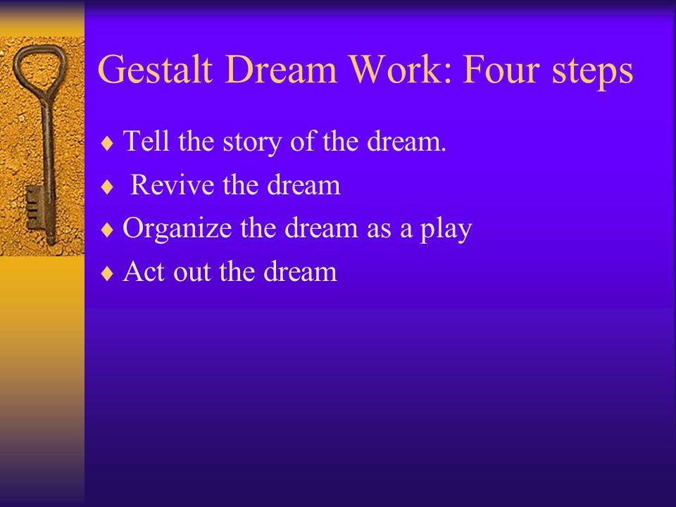 Gestalt Dream Work: Four steps