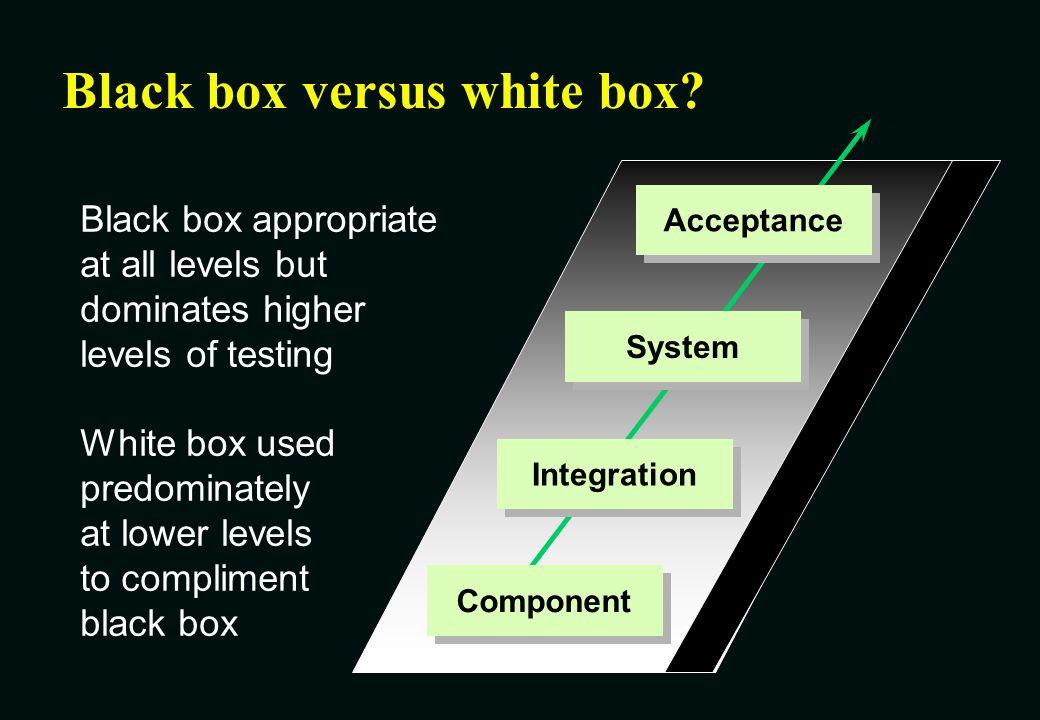 Black box versus white box