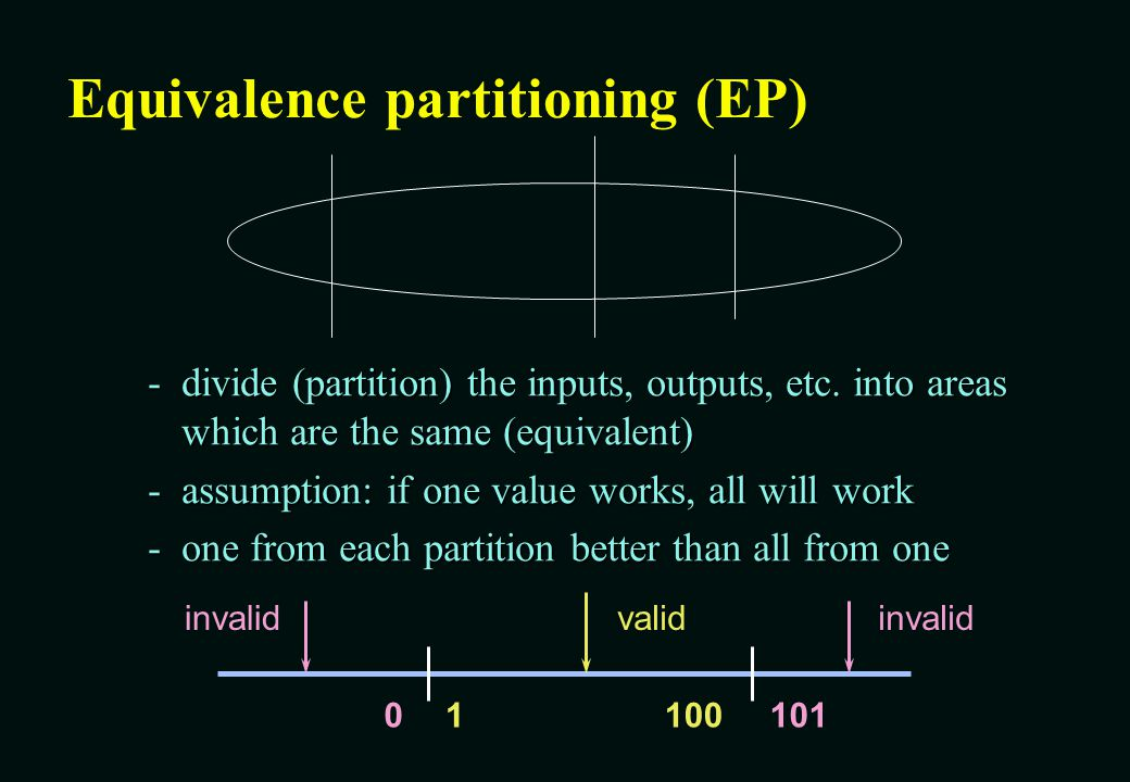 Equivalence partitioning (EP)