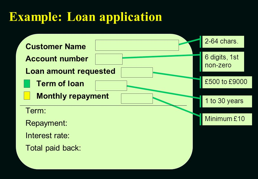 Example: Loan application