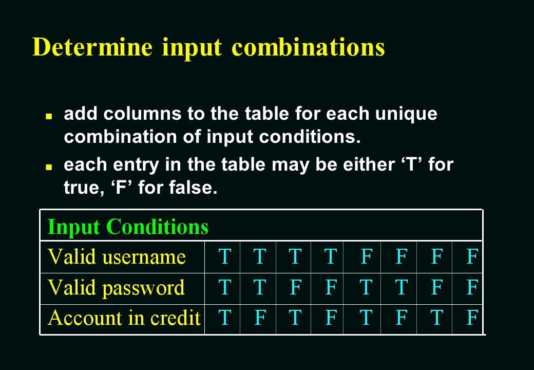 Determine input combinations