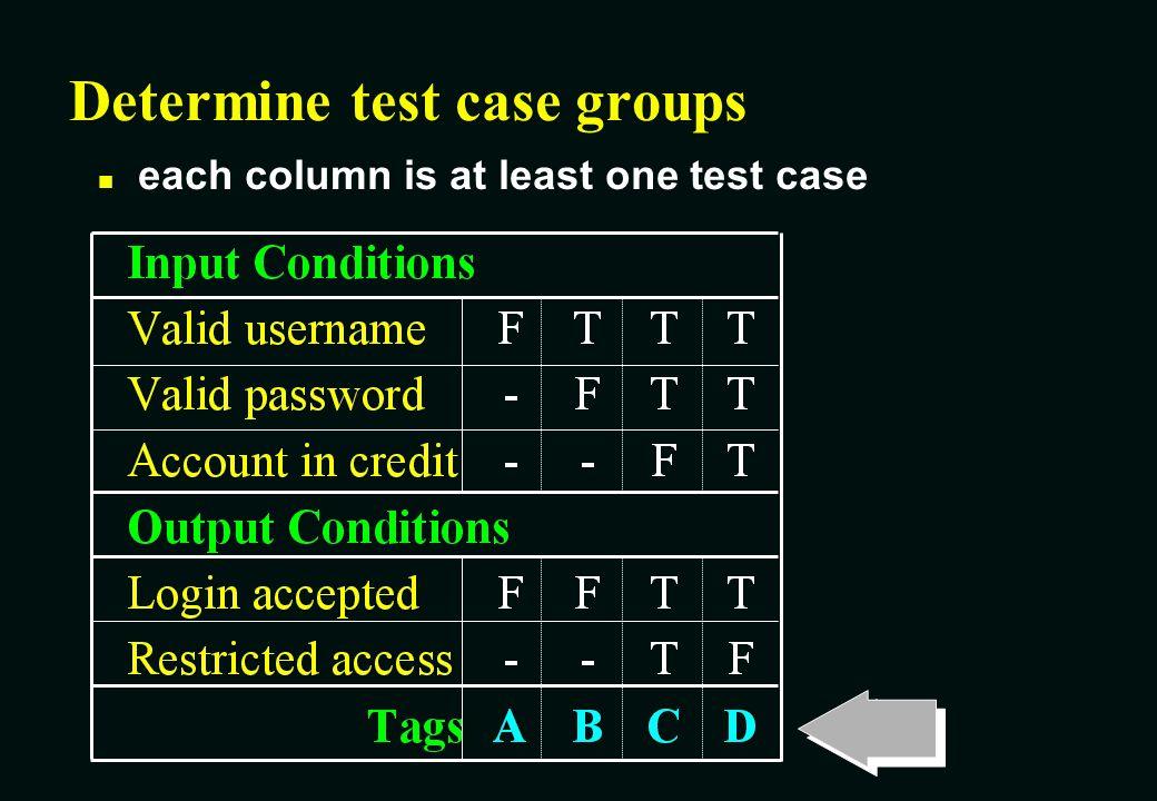 Determine test case groups