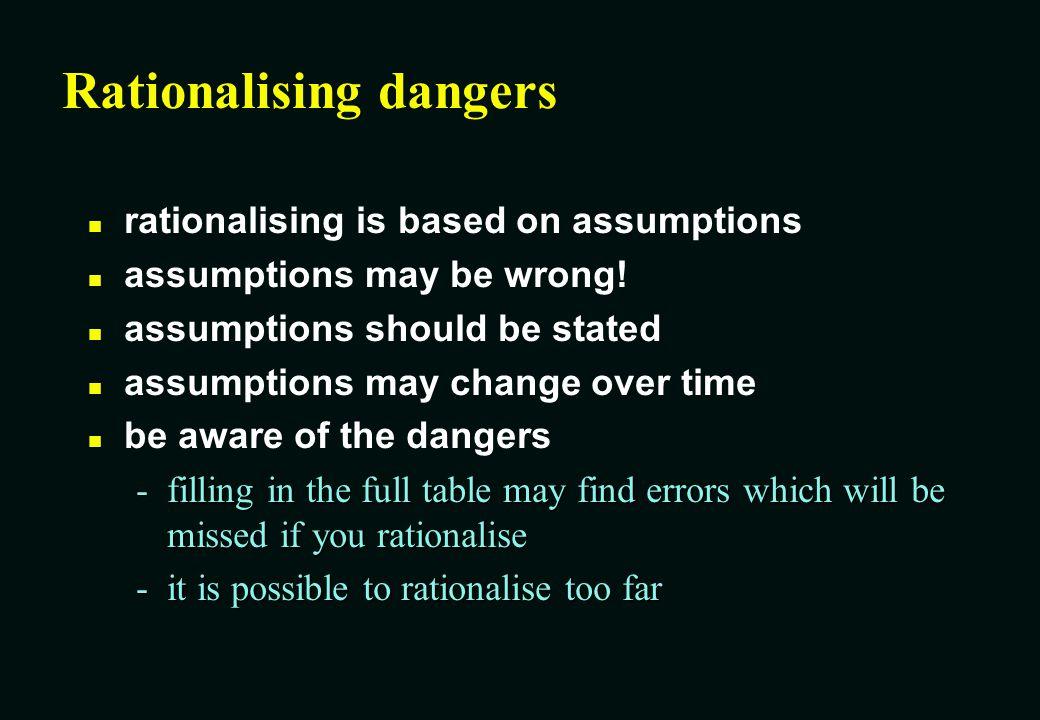 Rationalising dangers