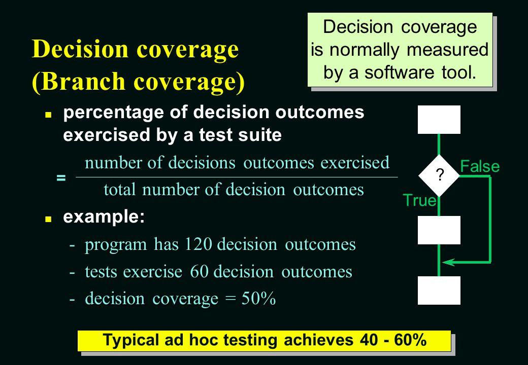 Decision coverage (Branch coverage)