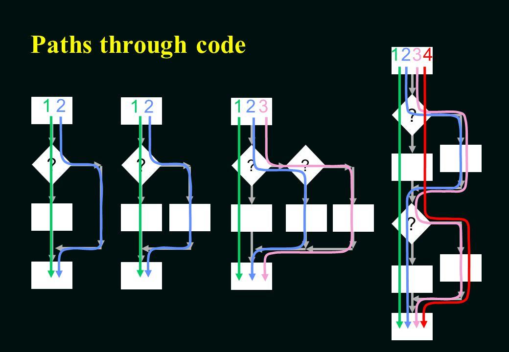 Paths through code 1 2 3 4 1 2 1 2 1 2 3