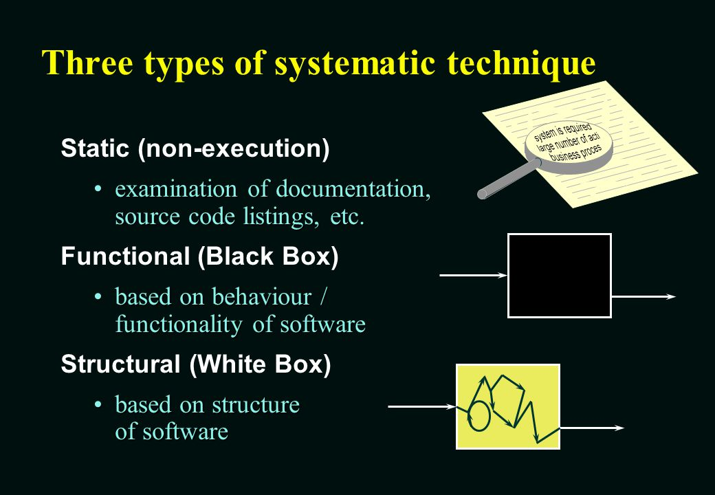 Three types of systematic technique