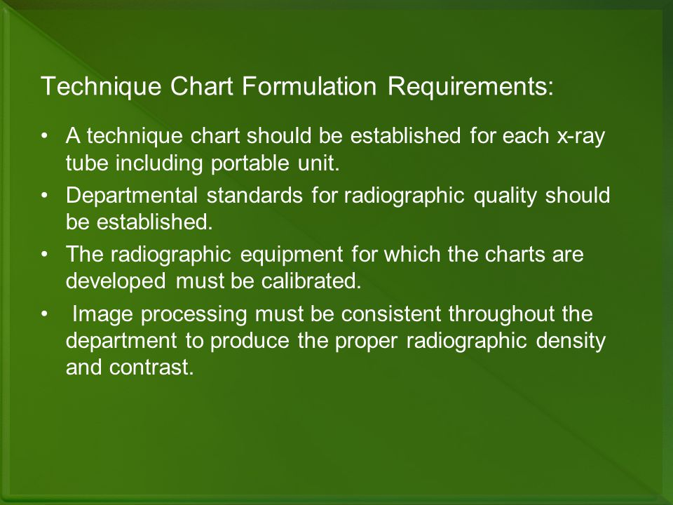Technique Chart Formulation Requirements: