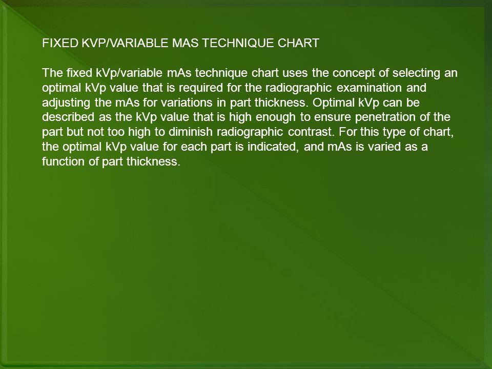 FIXED KVP/VARIABLE MAS TECHNIQUE CHART