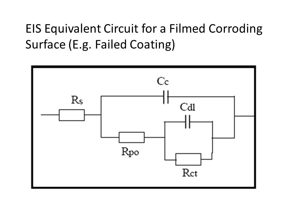 EIS Equivalent Circuit for a Filmed Corroding Surface (E. g