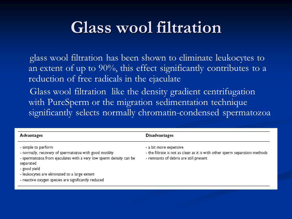 Glass wool filtration