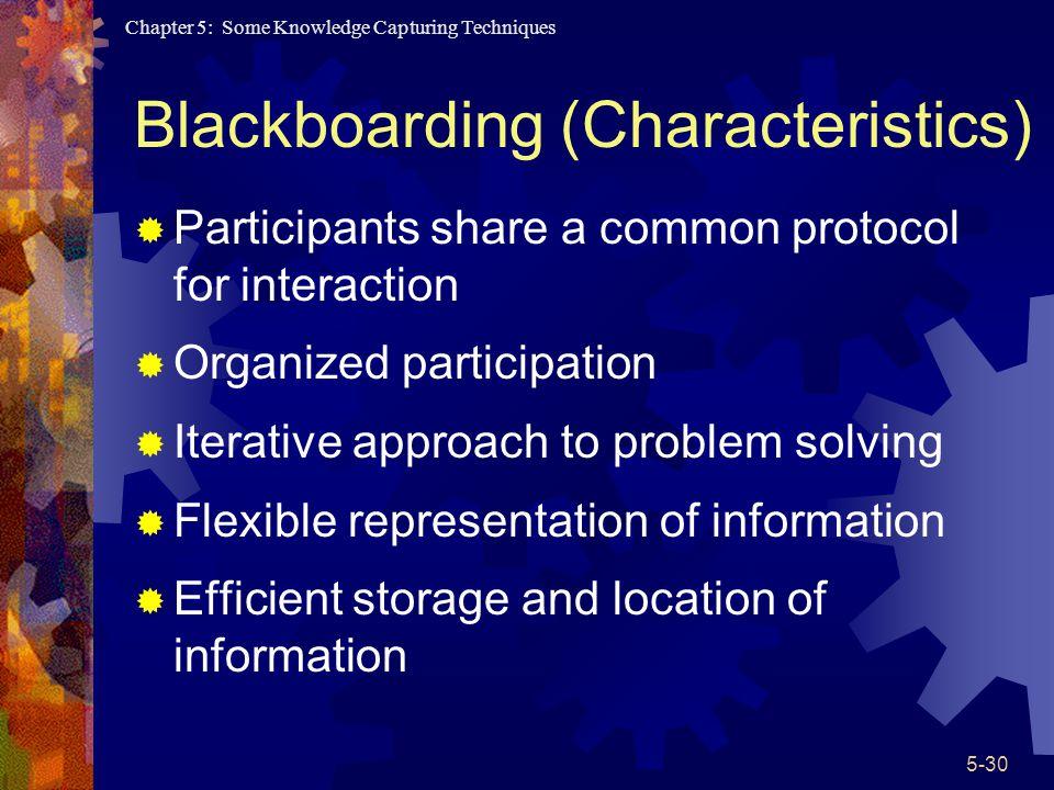 Blackboarding (Characteristics)