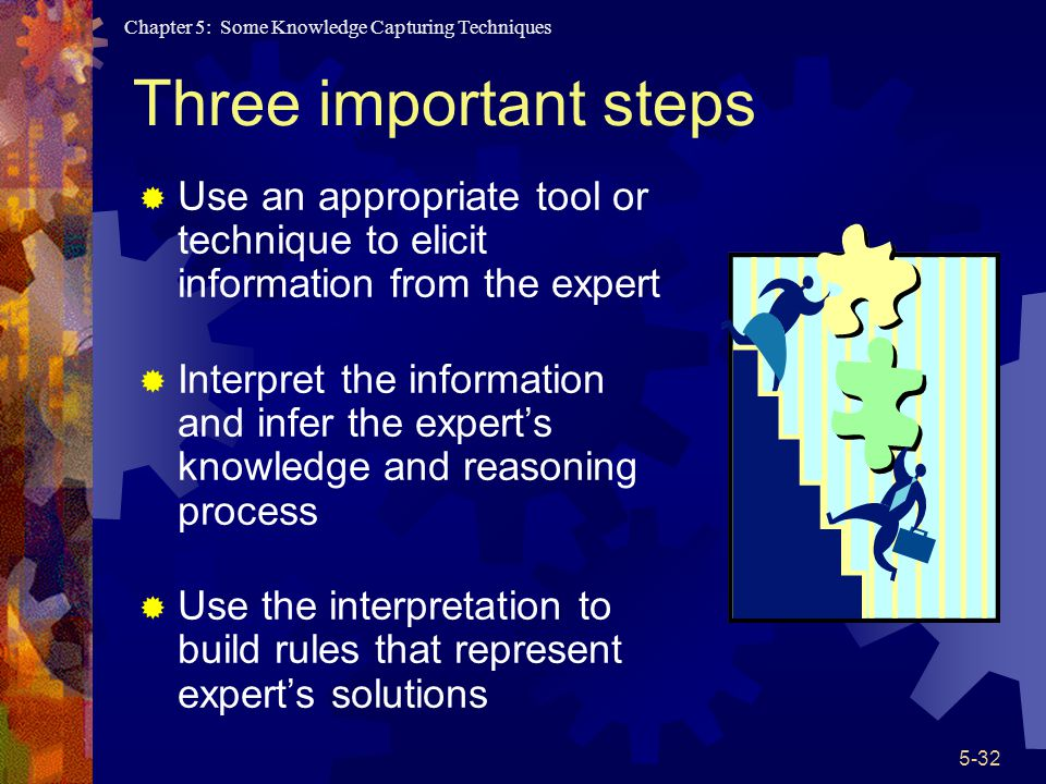 Three important steps Use an appropriate tool or technique to elicit information from the expert.