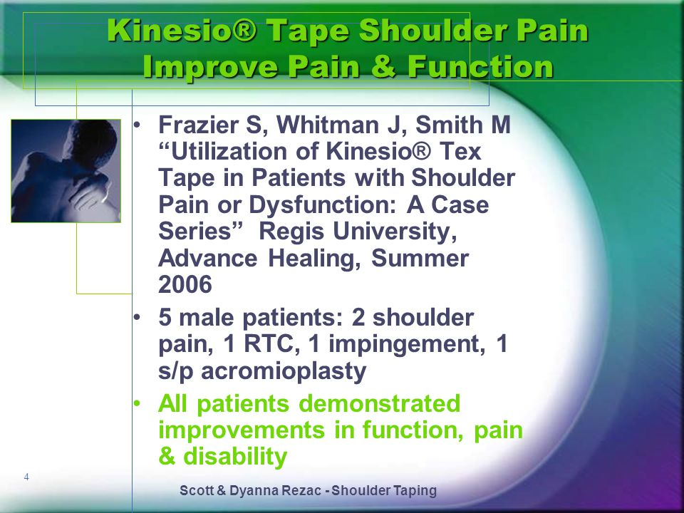 Kinesio® Tape Shoulder Pain Improve Pain & Function