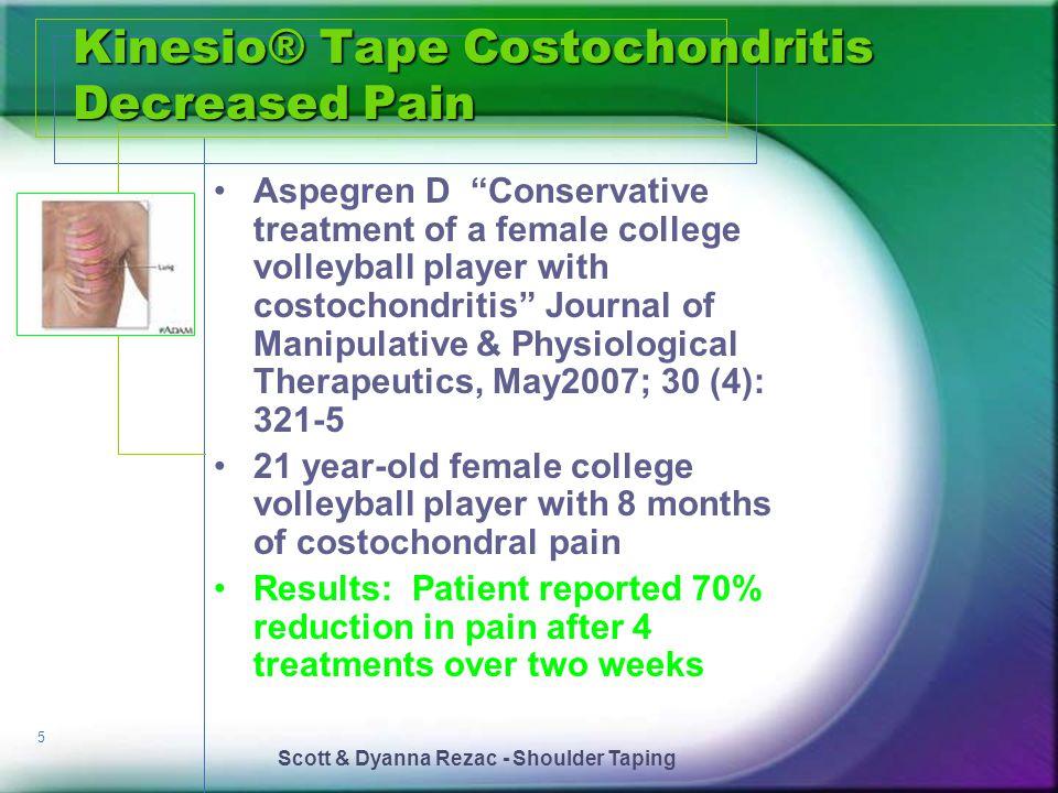 Kinesio® Tape Costochondritis Decreased Pain