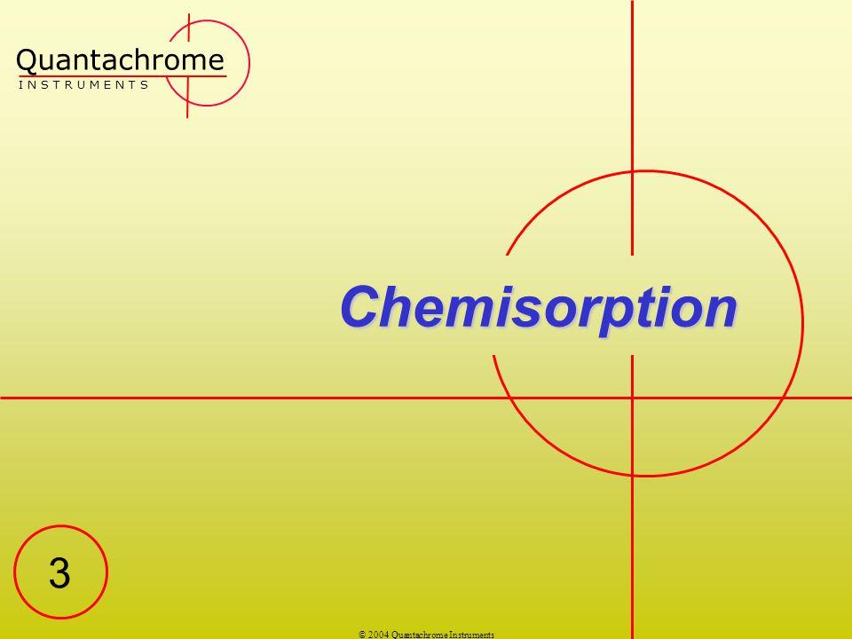 Quantachrome I N S T R U M E N T S Chemisorption 3