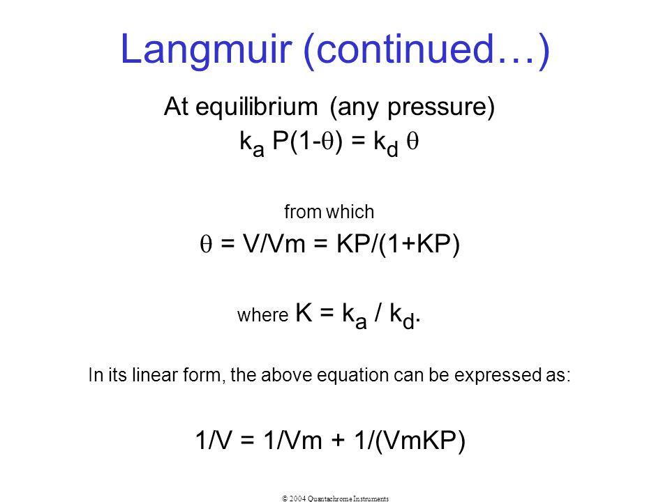 Langmuir (continued…)