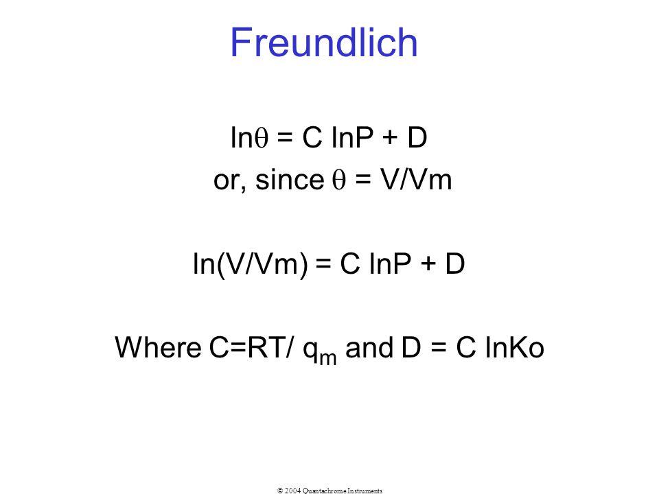 Where C=RT/ qm and D = C lnKo
