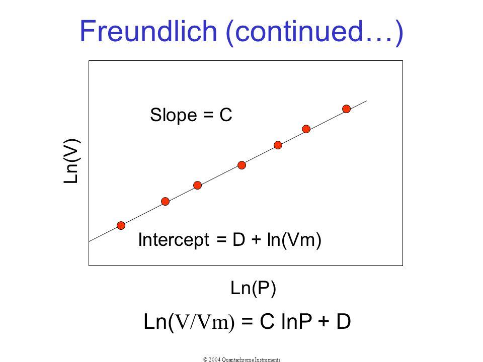 Freundlich (continued…)