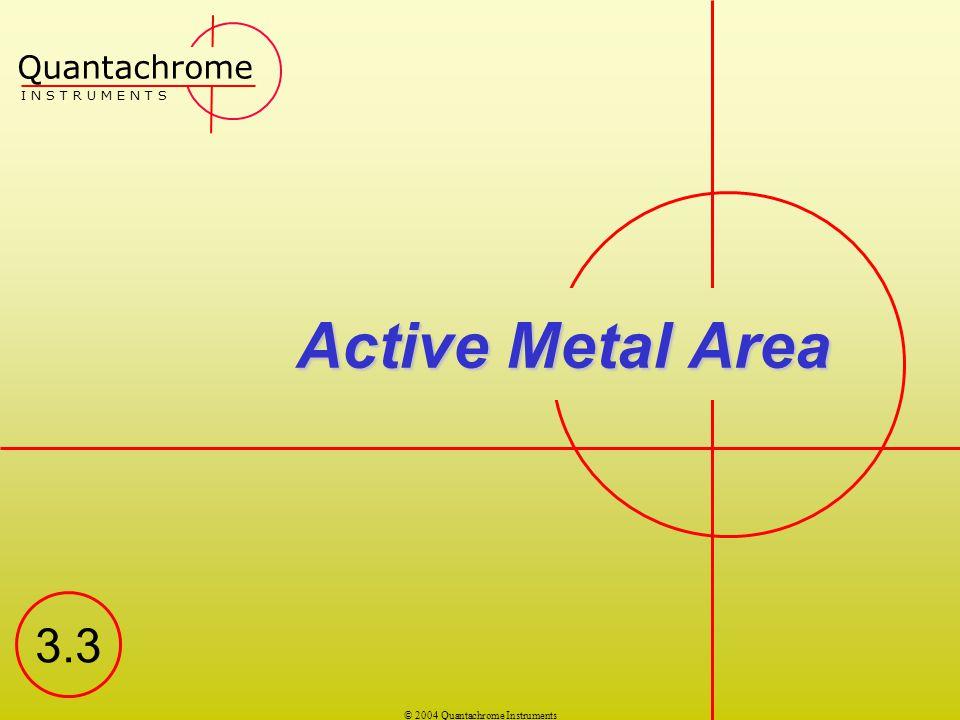 Quantachrome I N S T R U M E N T S Active Metal Area 3.3