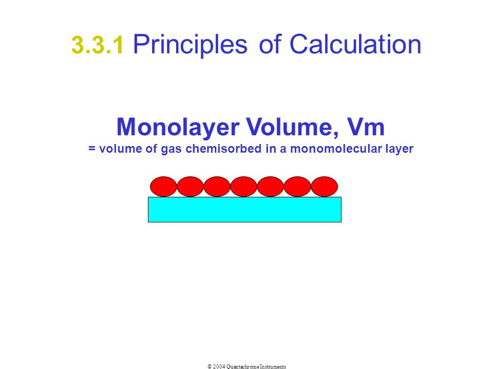 3.3.1 Principles of Calculation