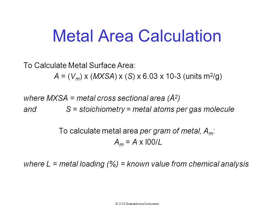 Metal Area Calculation