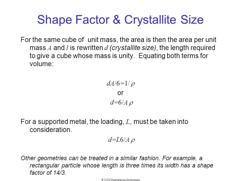 Shape Factor & Crystallite Size