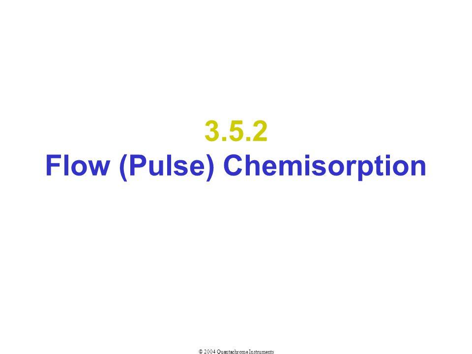 3.5.2 Flow (Pulse) Chemisorption