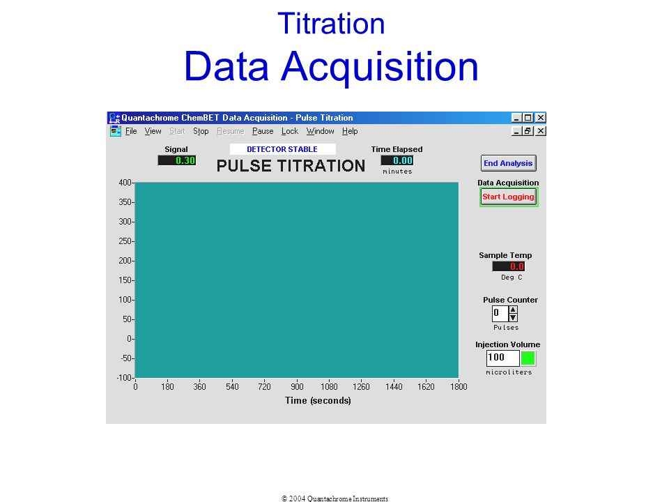 Titration Data Acquisition