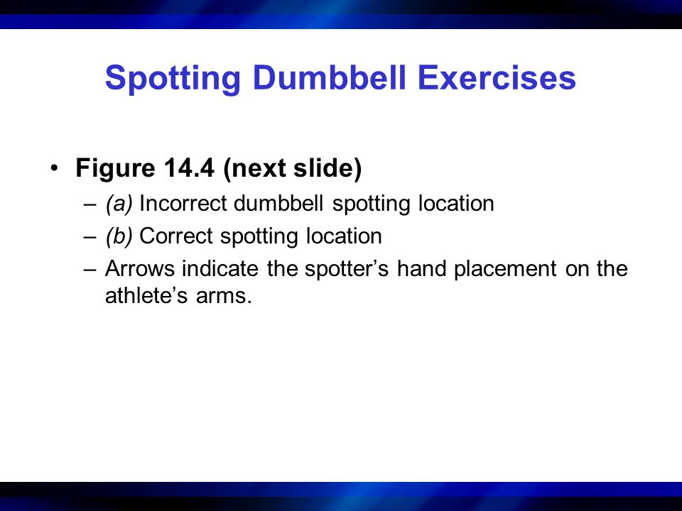 Spotting Dumbbell Exercises