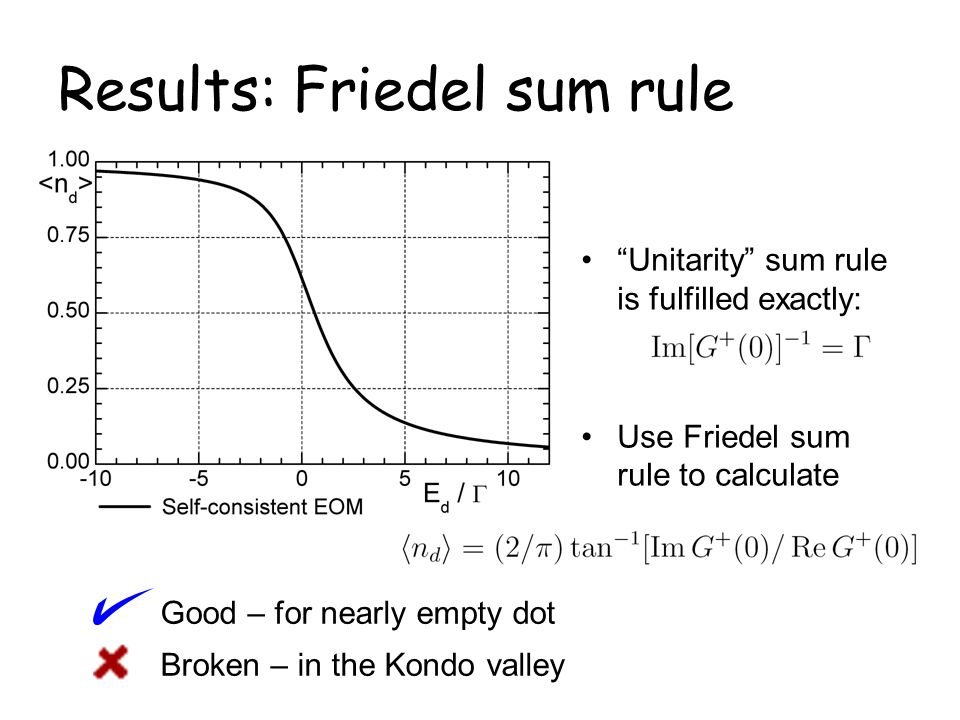Results: Friedel sum rule