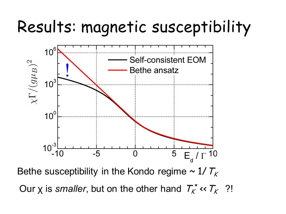 Results: magnetic susceptibility
