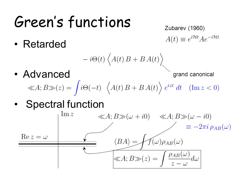 Green's functions Retarded Advanced Spectral function Zubarev (1960)