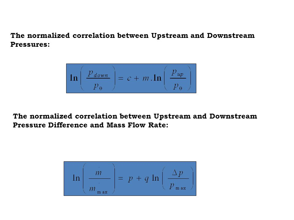 The normalized correlation between Upstream and Downstream Pressures: