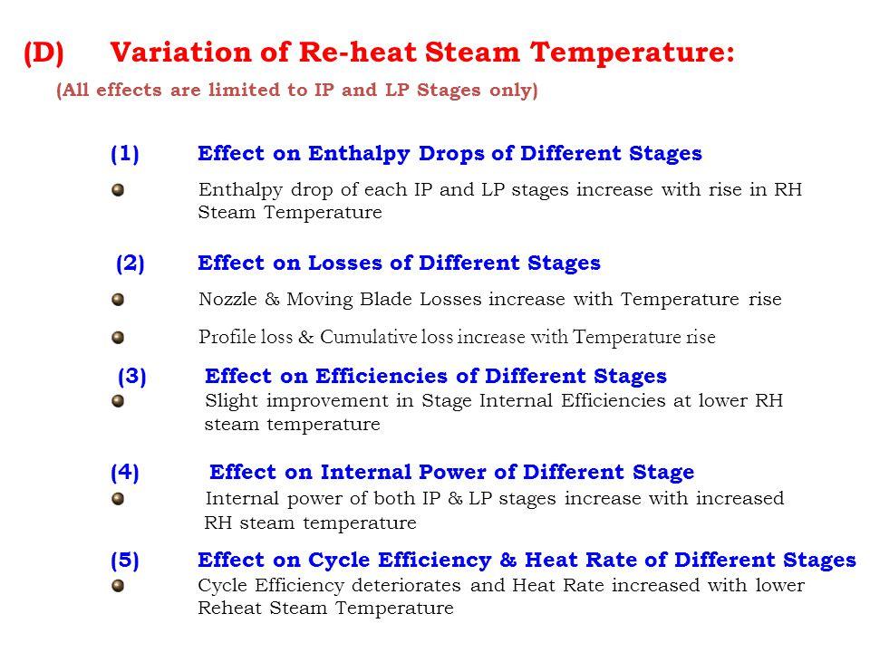 (D) Variation of Re-heat Steam Temperature: