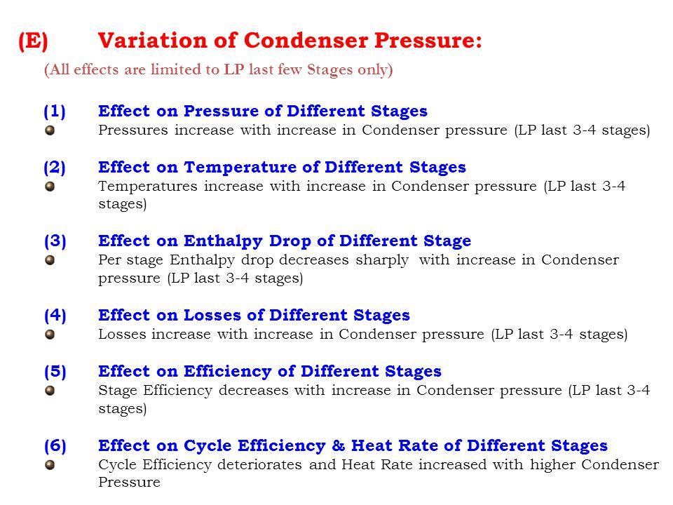 (E) Variation of Condenser Pressure: