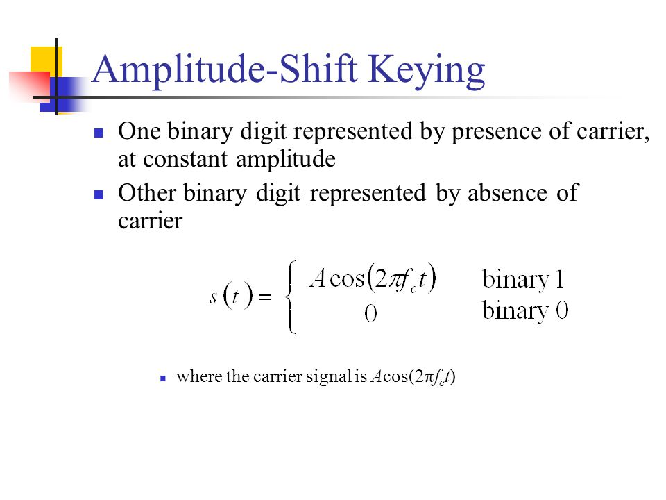 Amplitude-Shift Keying