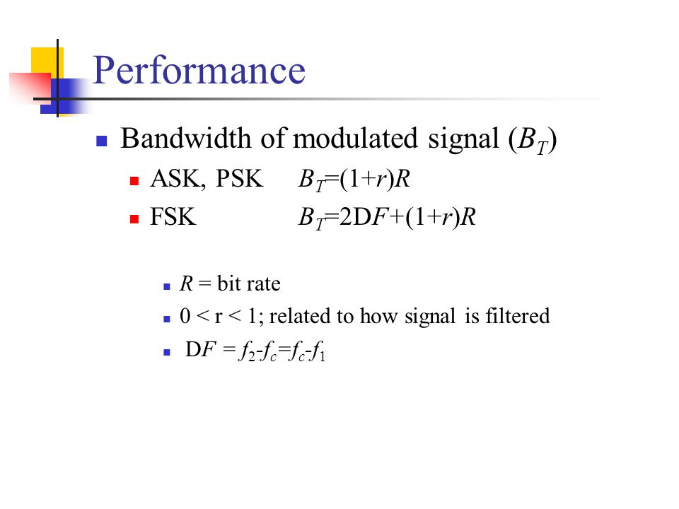 Performance Bandwidth of modulated signal (BT) ASK, PSK BT=(1+r)R