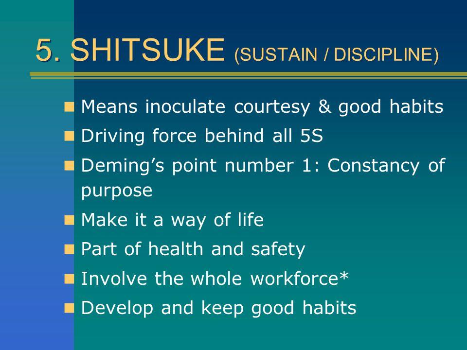 5. SHITSUKE (SUSTAIN / DISCIPLINE)