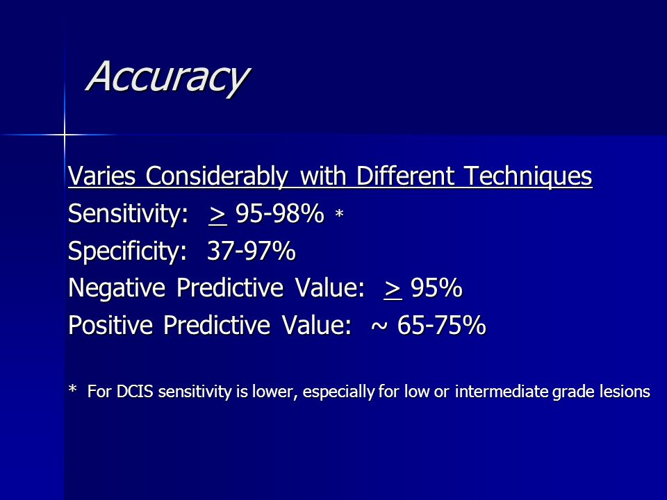 Accuracy Varies Considerably with Different Techniques