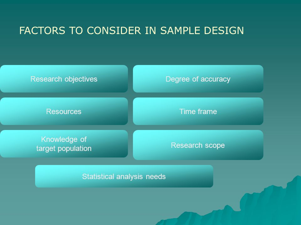 FACTORS TO CONSIDER IN SAMPLE DESIGN