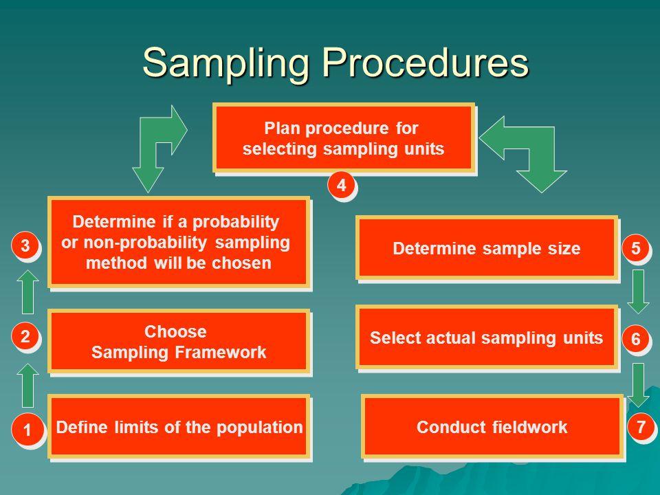 Sampling Procedures Plan procedure for selecting sampling units 4