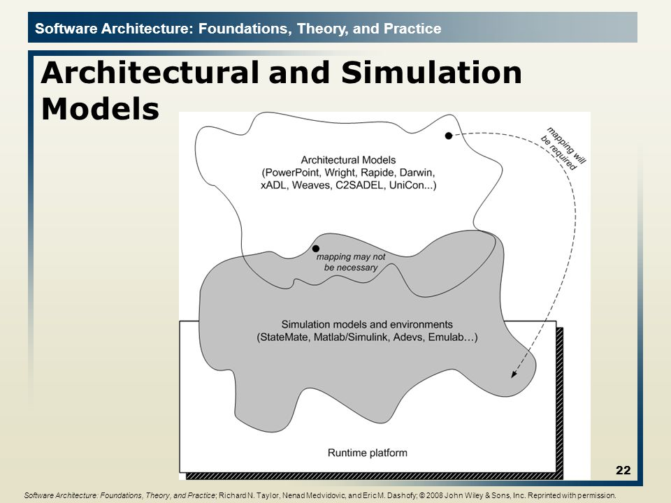 Architectural and Simulation Models