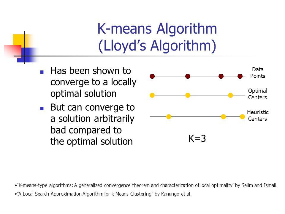 K-means Algorithm (Lloyd's Algorithm)