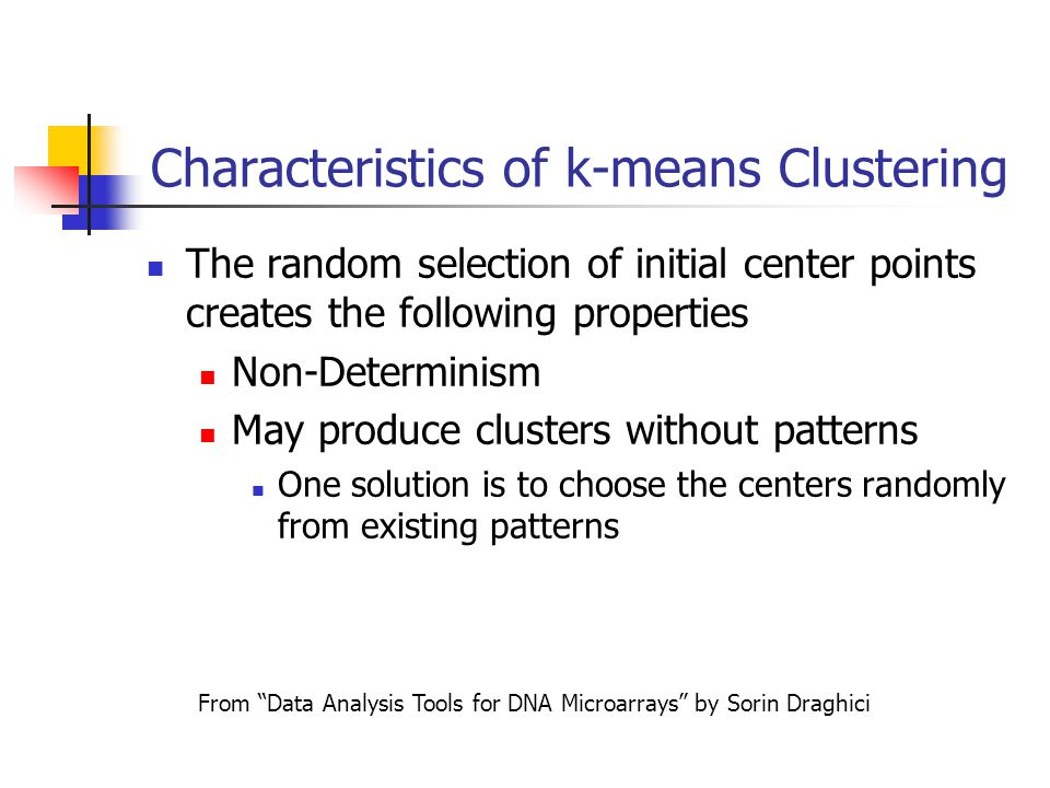 Characteristics of k-means Clustering