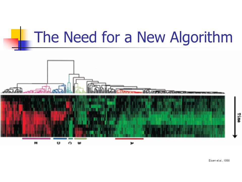 The Need for a New Algorithm