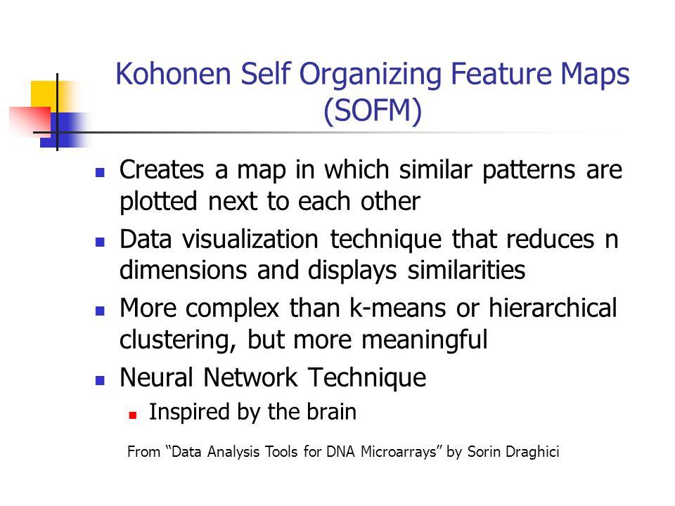 Kohonen Self Organizing Feature Maps (SOFM)