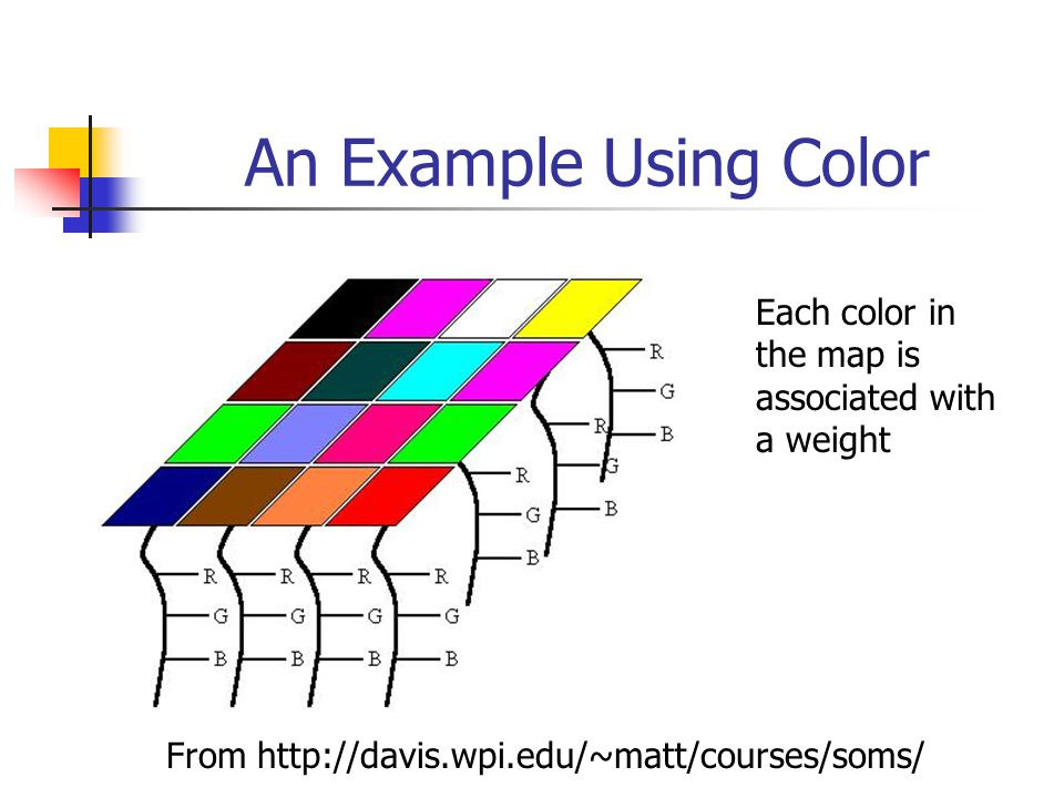 From http://davis.wpi.edu/~matt/courses/soms/