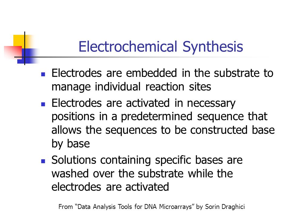 Electrochemical Synthesis